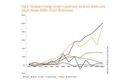 Outward foreign direct investment by Brics states and South Korea - 2000-2013