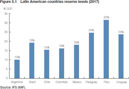 Reserve management: A governor's eye view - Central Banking
